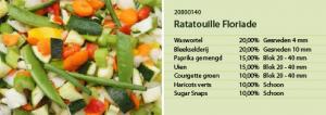Ratatouille floriade